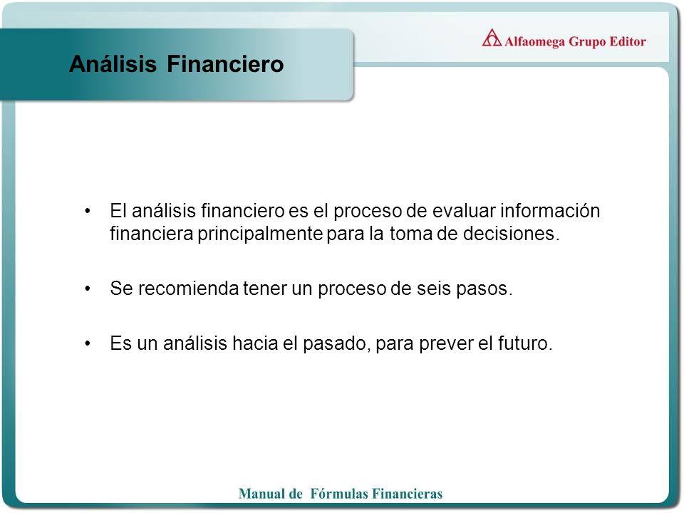 Análisis Financiero El análisis financiero es el proceso de evaluar información financiera principalmente para la toma de decisiones.