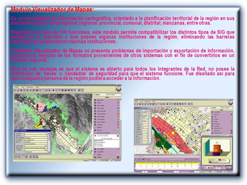 Modulo Visualizador de Mapas: