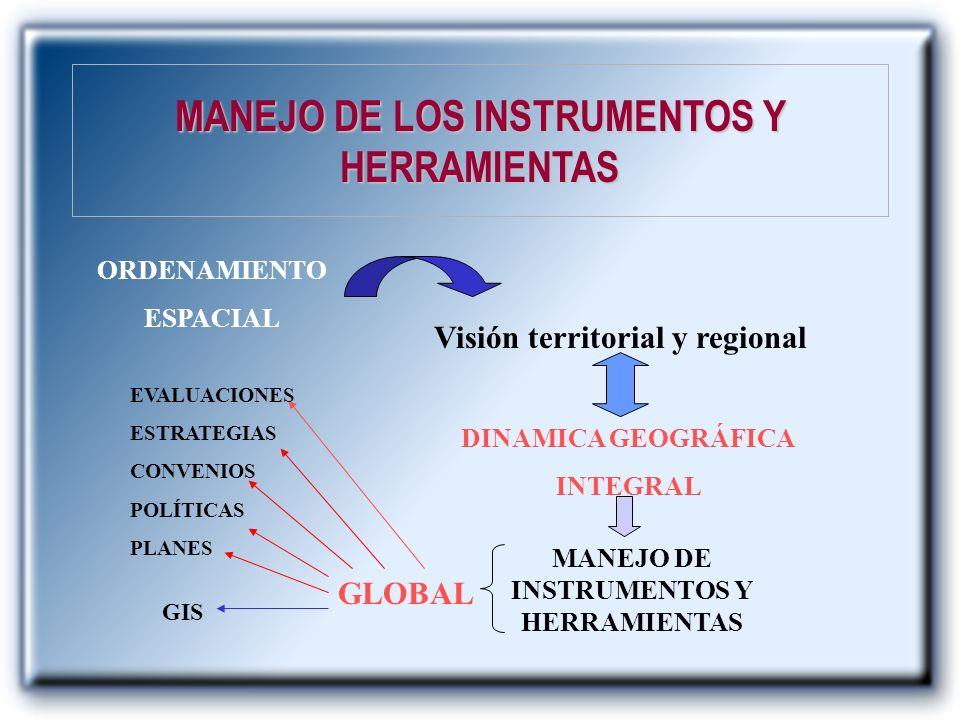 MANEJO DE LOS INSTRUMENTOS Y HERRAMIENTAS