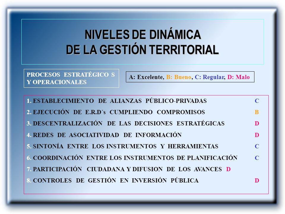 DE LA GESTIÓN TERRITORIAL