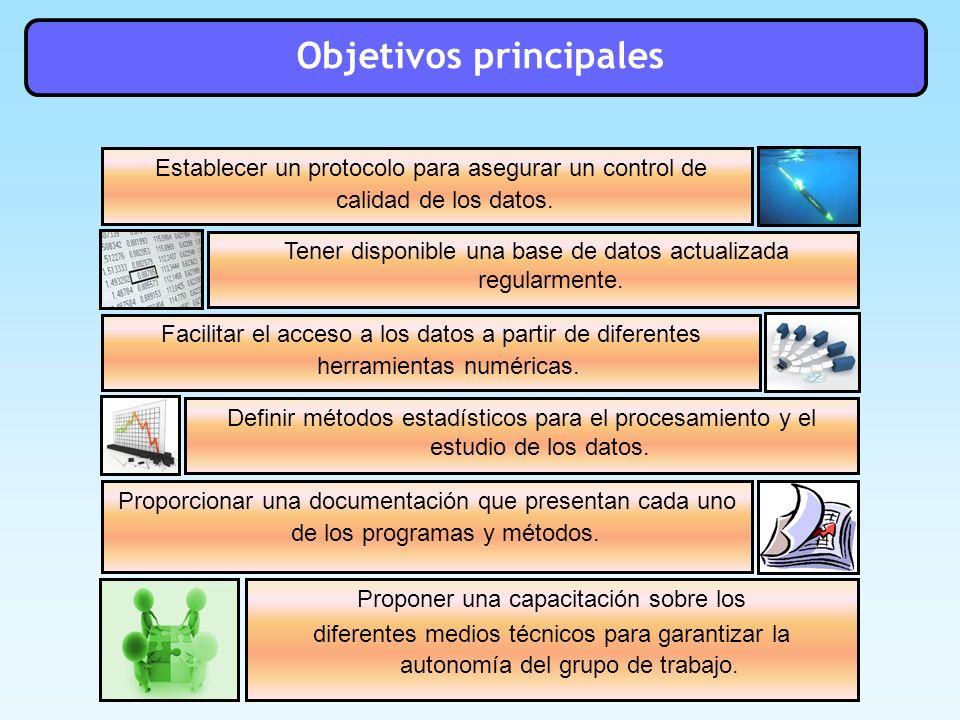 Objetivos principales