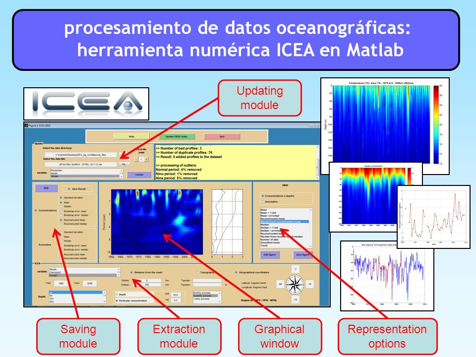 procesamiento de datos oceanográficas: