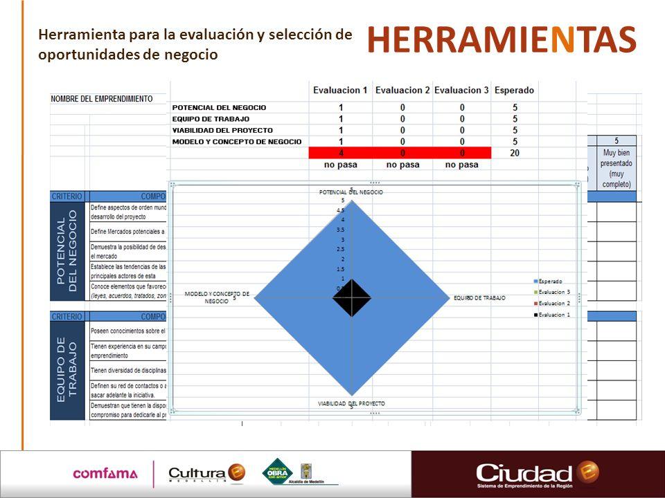 HERRAMIENTAS Herramienta para la evaluación y selección de