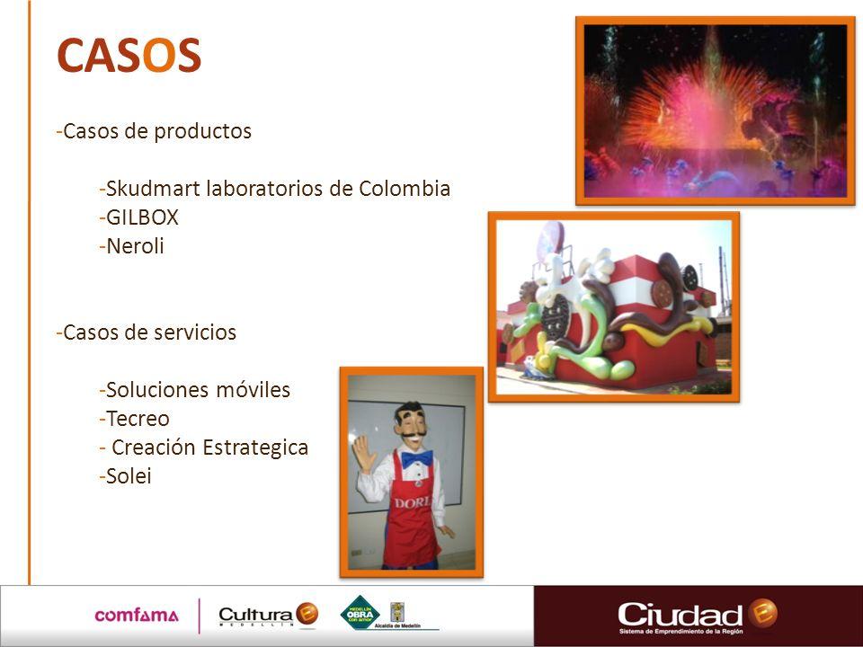 CASOS Casos de productos Skudmart laboratorios de Colombia GILBOX