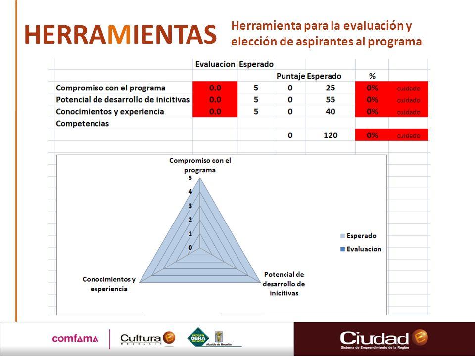 HERRAMIENTAS Herramienta para la evaluación y