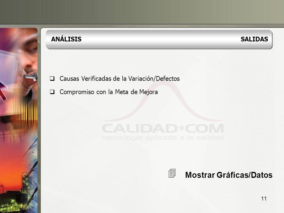4 Mostrar Gráficas/Datos ANÁLISIS SALIDAS