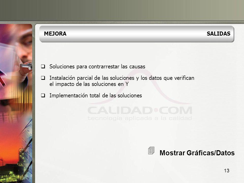 4 Mostrar Gráficas/Datos MEJORA SALIDAS