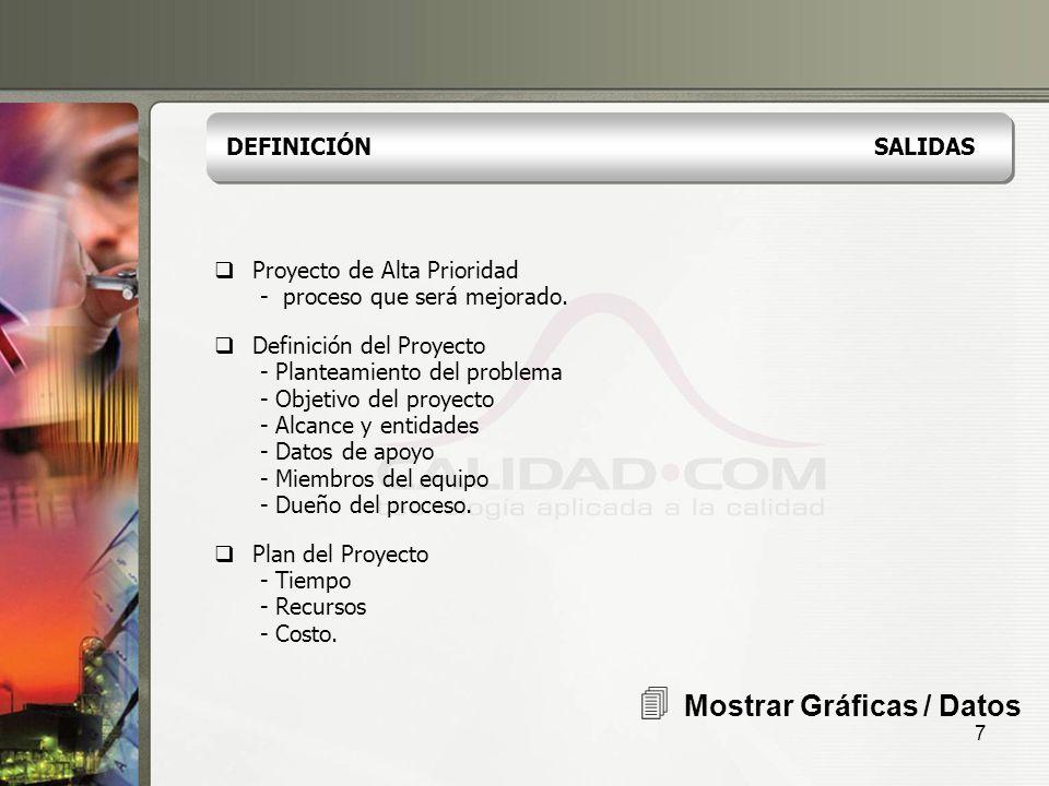 4 Mostrar Gráficas / Datos DEFINICIÓN SALIDAS