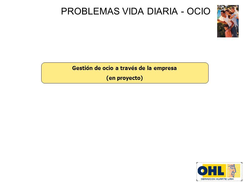 PROBLEMAS VIDA DIARIA - OCIO