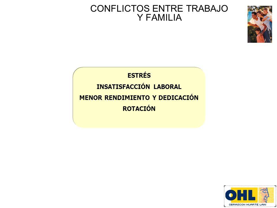 CONFLICTOS ENTRE TRABAJO Y FAMILIA