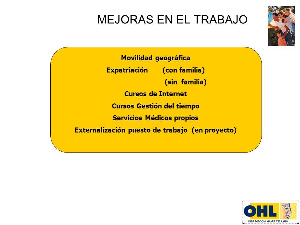 MEJORAS EN EL TRABAJO Movilidad geográfica Expatriación (con familia)