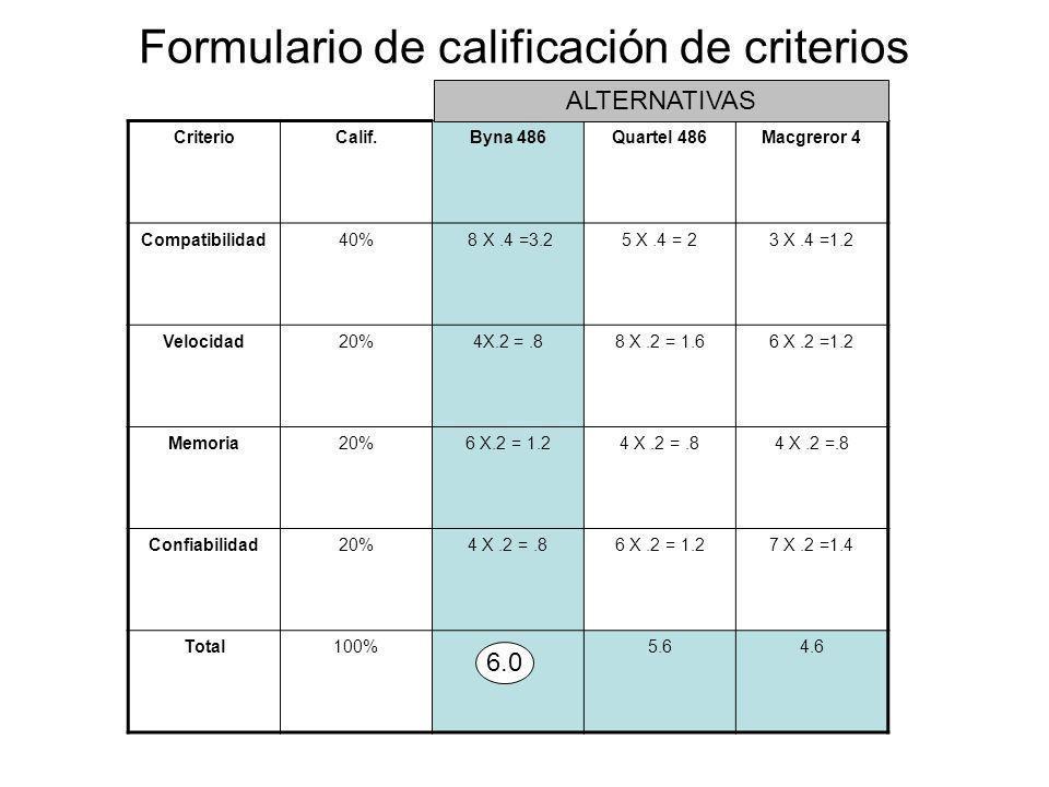 Formulario de calificación de criterios