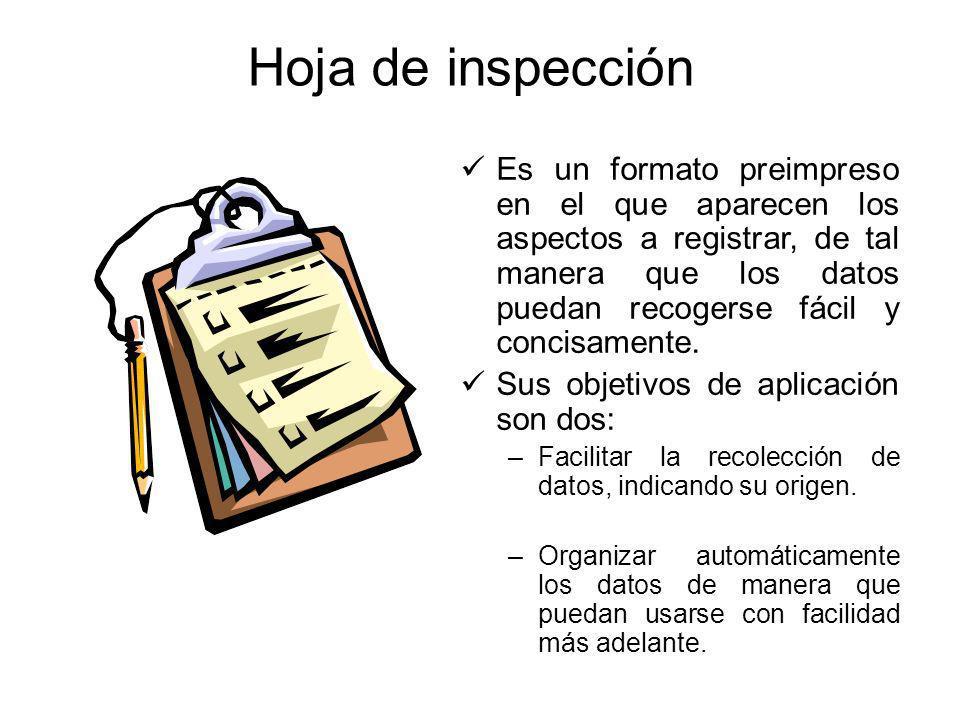 Hoja de inspección