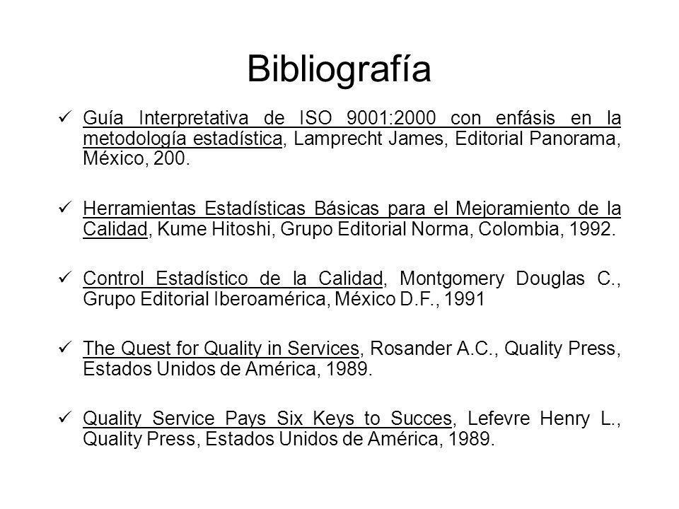 Bibliografía Guía Interpretativa de ISO 9001:2000 con enfásis en la metodología estadística, Lamprecht James, Editorial Panorama, México, 200.