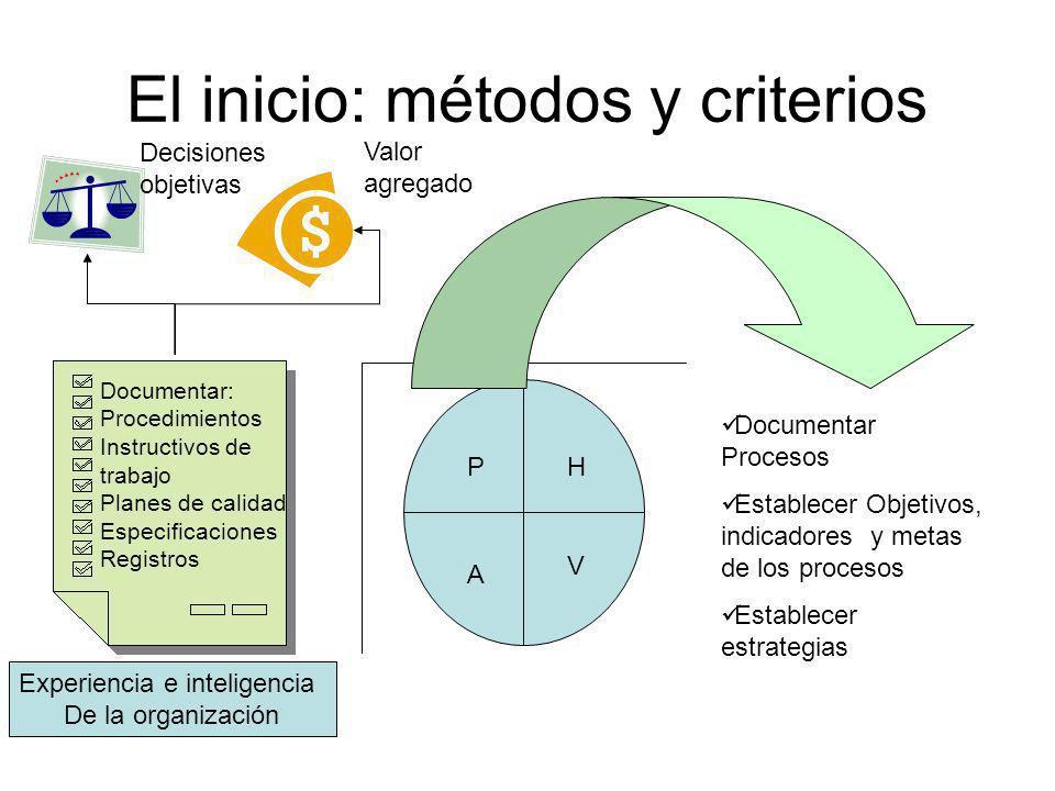 El inicio: métodos y criterios