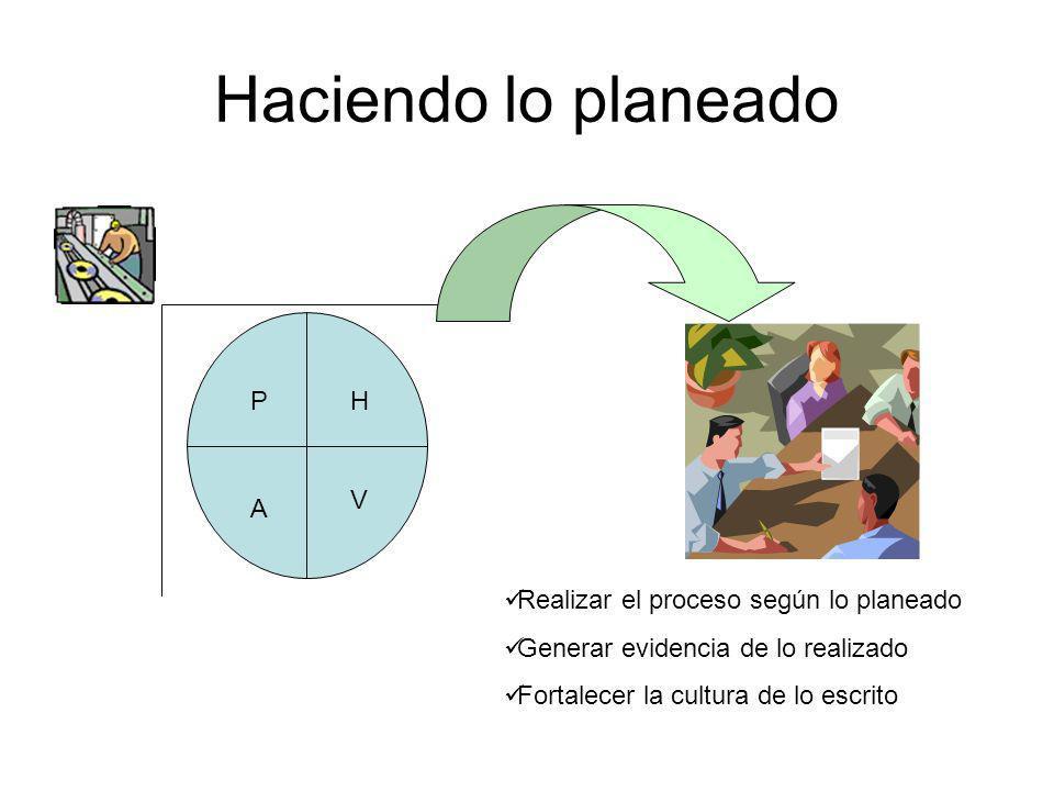Haciendo lo planeado P V A H Realizar el proceso según lo planeado