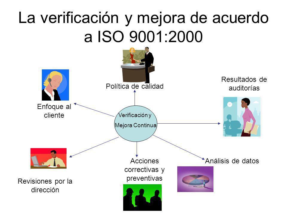 La verificación y mejora de acuerdo a ISO 9001:2000