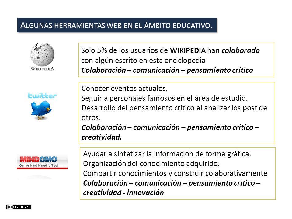 Algunas herramientas web en el ámbito educativo.