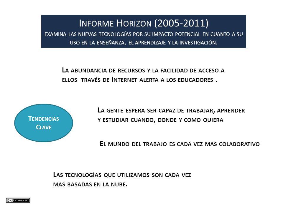 Informe Horizon (2005-2011) examina las nuevas tecnologías por su impacto potencial en cuanto a su uso en la enseñanza, el aprendizaje y la investigación.