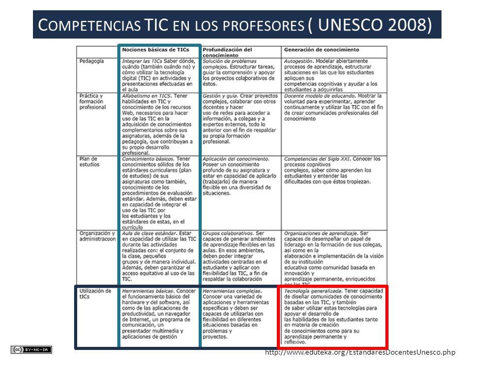 Competencias TIC en los profesores ( UNESCO 2008)