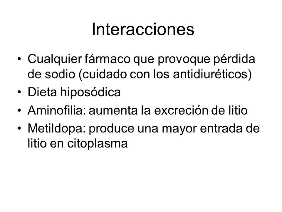 Interacciones Cualquier fármaco que provoque pérdida de sodio (cuidado con los antidiuréticos) Dieta hiposódica.