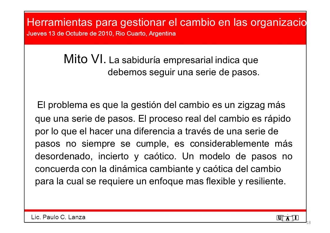 Mito VI. La sabiduría empresarial indica que