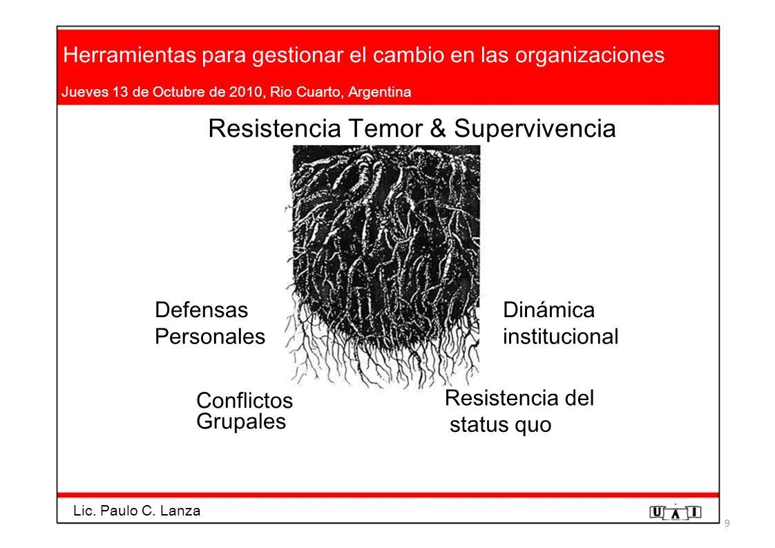 Resistencia Temor & Supervivencia