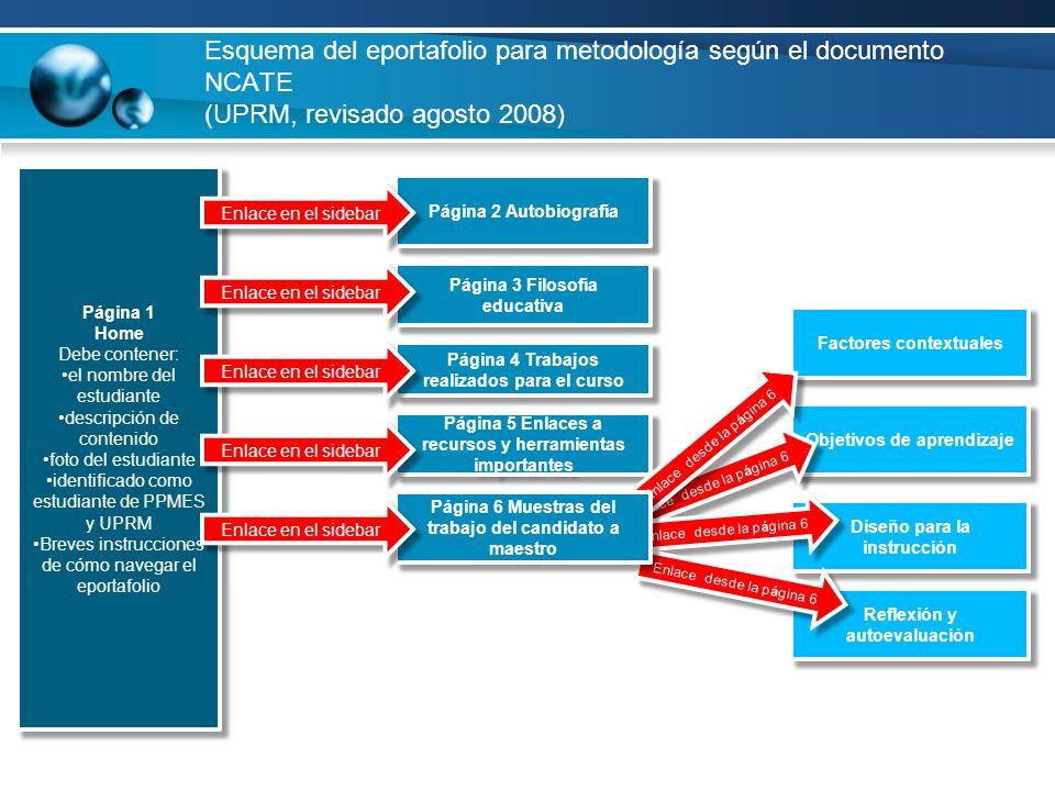 Esquema del eportafolio para metodología según el documento NCATE (UPRM, revisado agosto 2008)