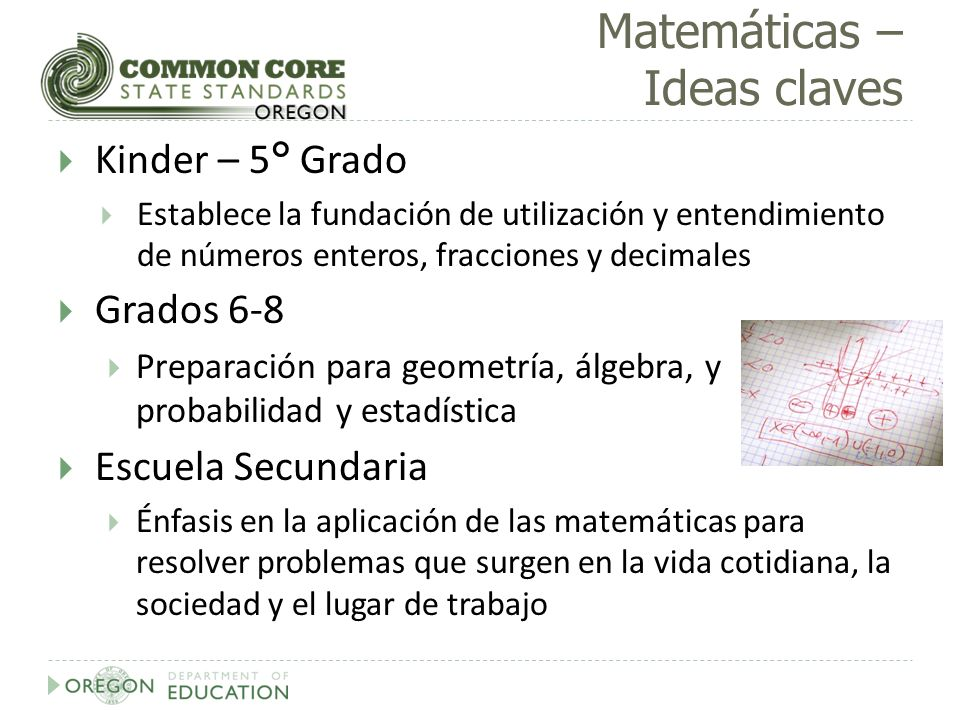 Matemáticas – Ideas claves