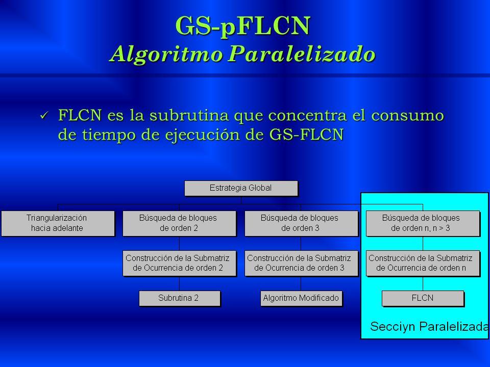 GS-pFLCN Algoritmo Paralelizado