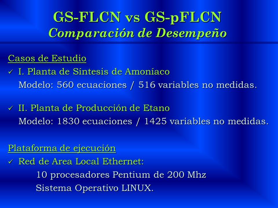GS-FLCN vs GS-pFLCN Comparación de Desempeño