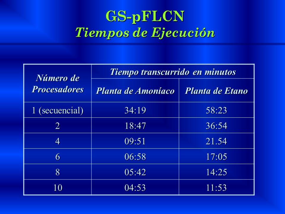 GS-pFLCN Tiempos de Ejecución