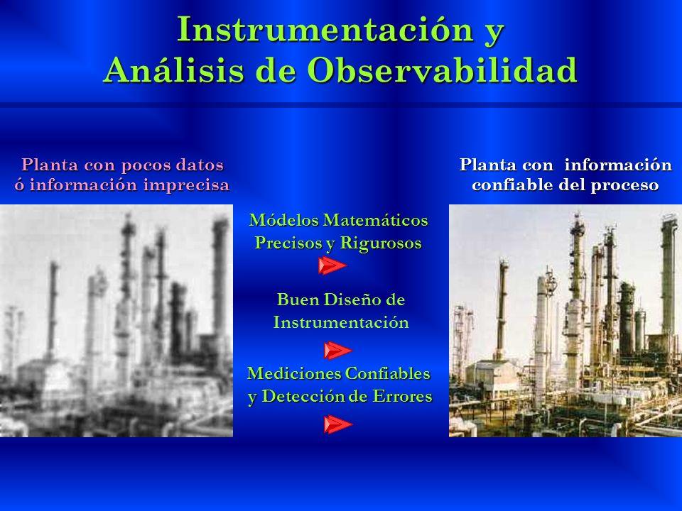 Instrumentación y Análisis de Observabilidad