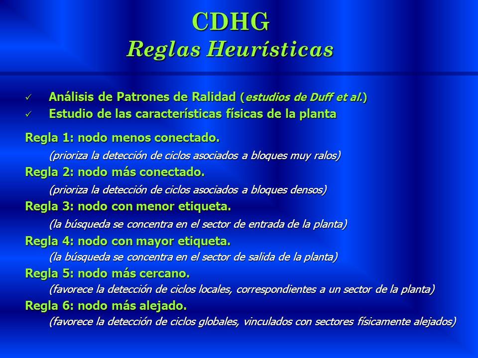 CDHG Reglas Heurísticas