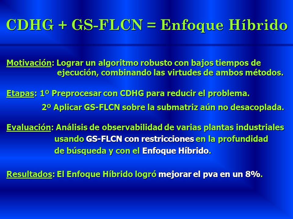 CDHG + GS-FLCN = Enfoque Híbrido