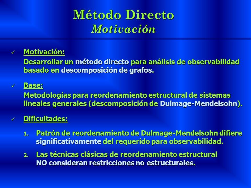 Método Directo Motivación