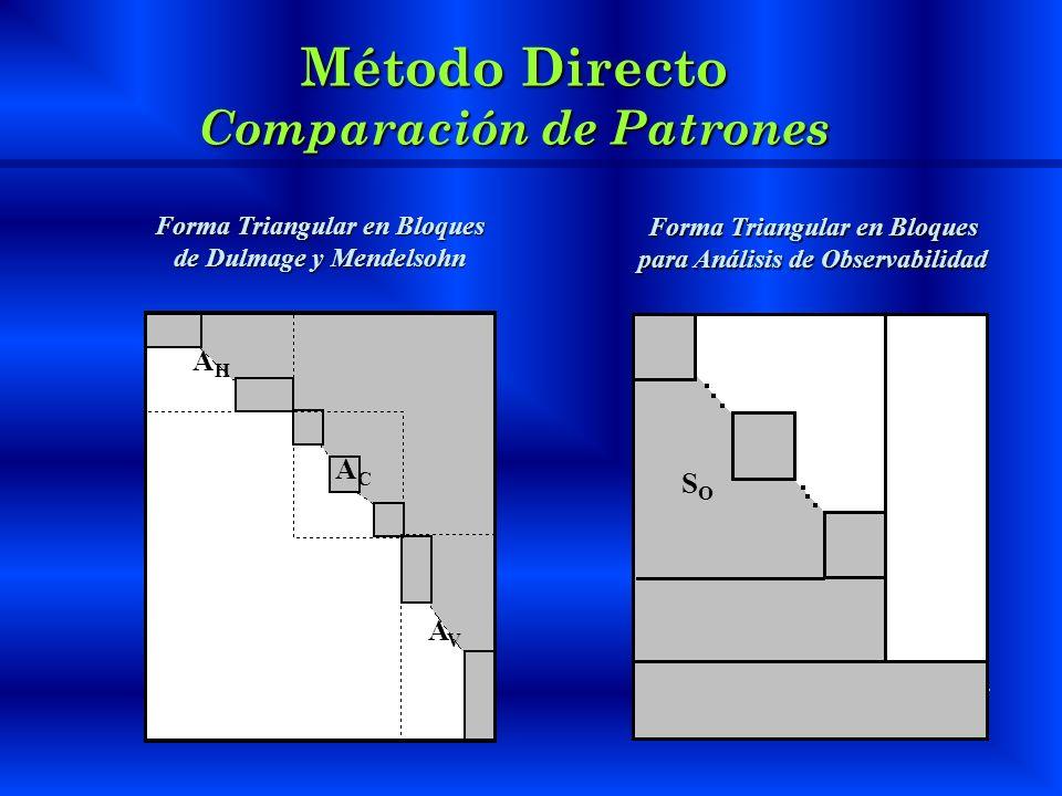 Método Directo Comparación de Patrones