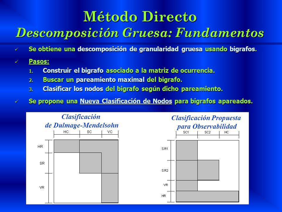 Método Directo Descomposición Gruesa: Fundamentos