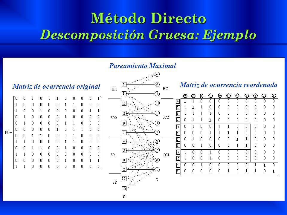 Método Directo Descomposición Gruesa: Ejemplo