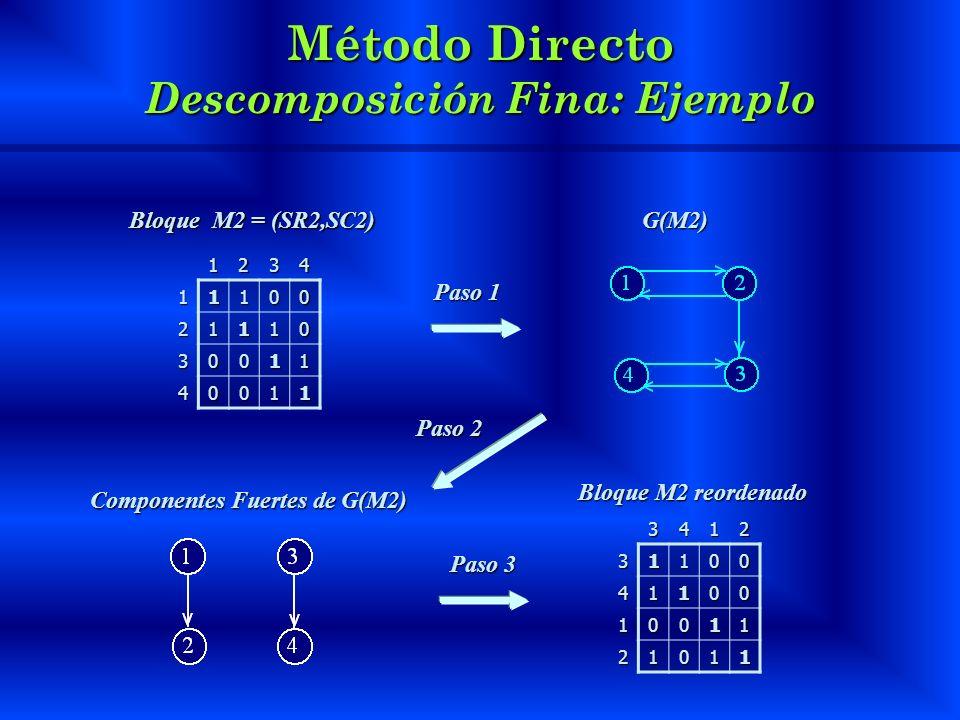 Método Directo Descomposición Fina: Ejemplo