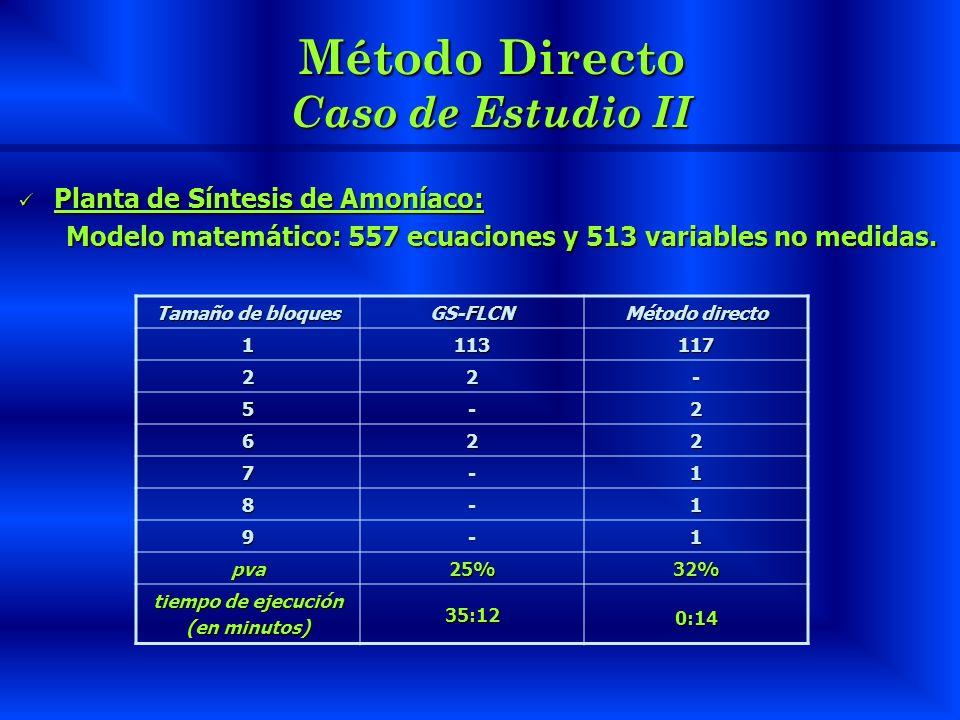 Método Directo Caso de Estudio II