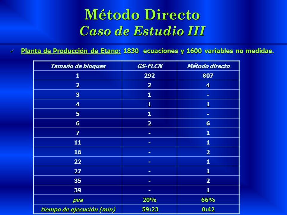 Método Directo Caso de Estudio III