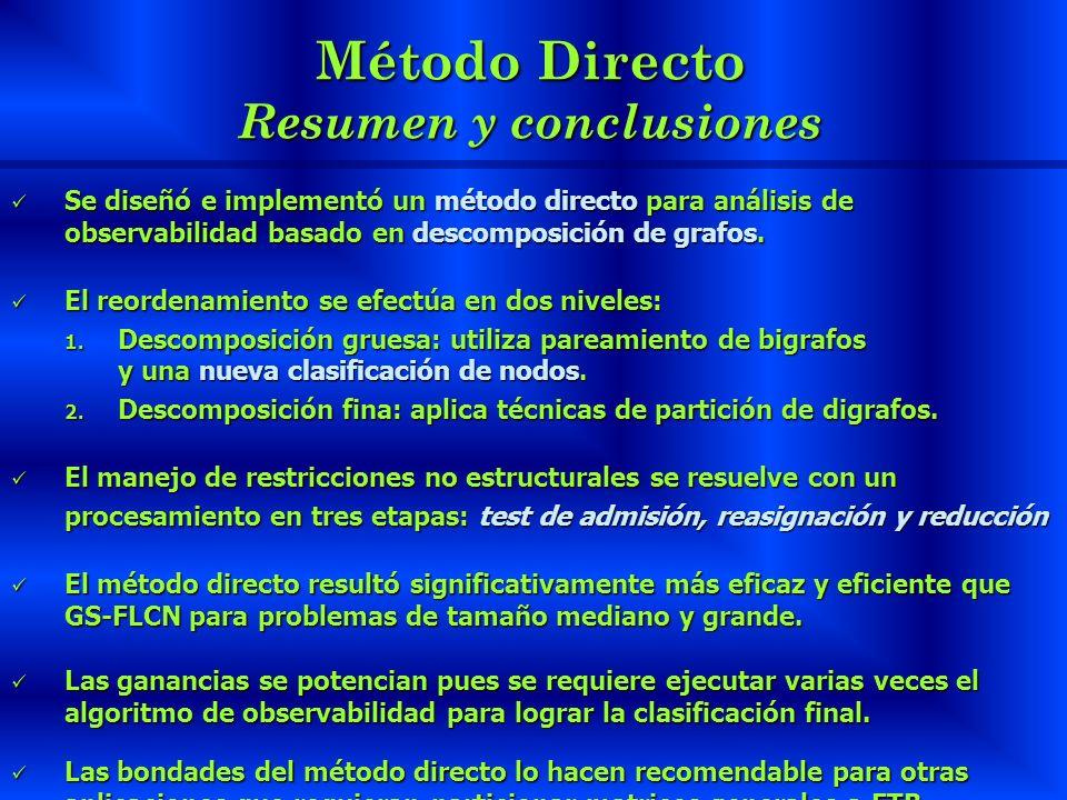 Método Directo Resumen y conclusiones