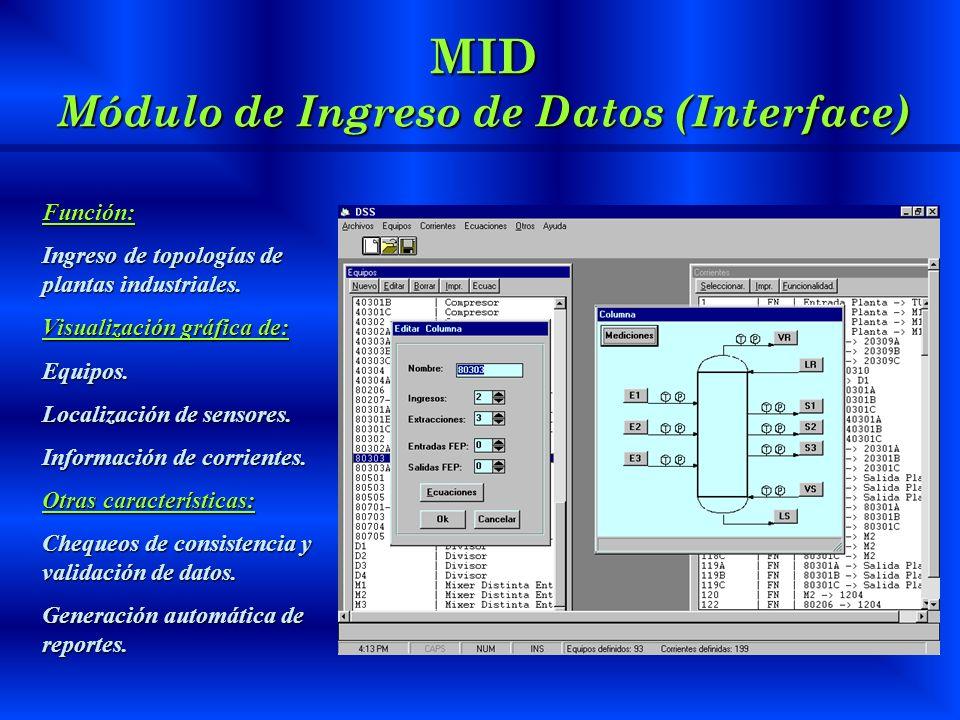 MID Módulo de Ingreso de Datos (Interface)