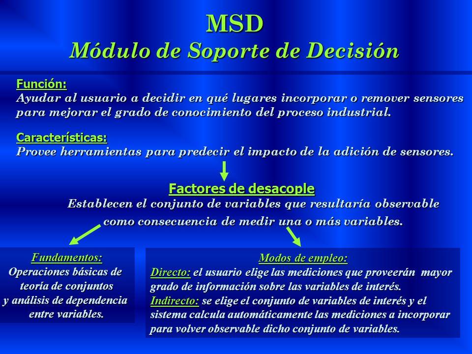 MSD Módulo de Soporte de Decisión