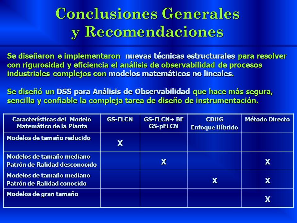 Conclusiones Generales y Recomendaciones