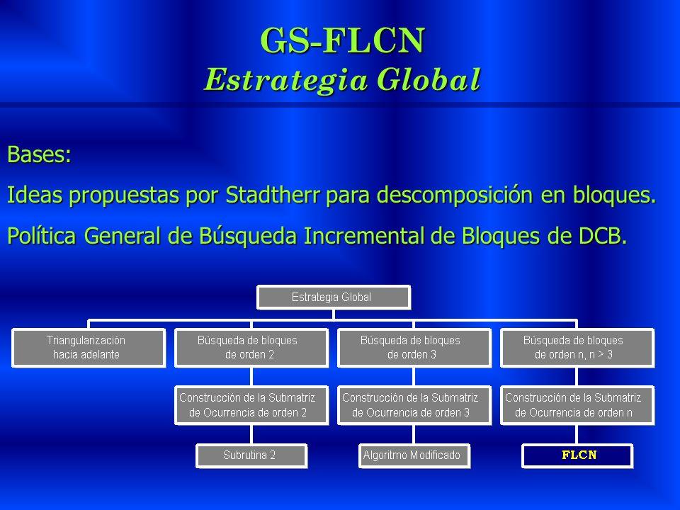 GS-FLCN Estrategia Global