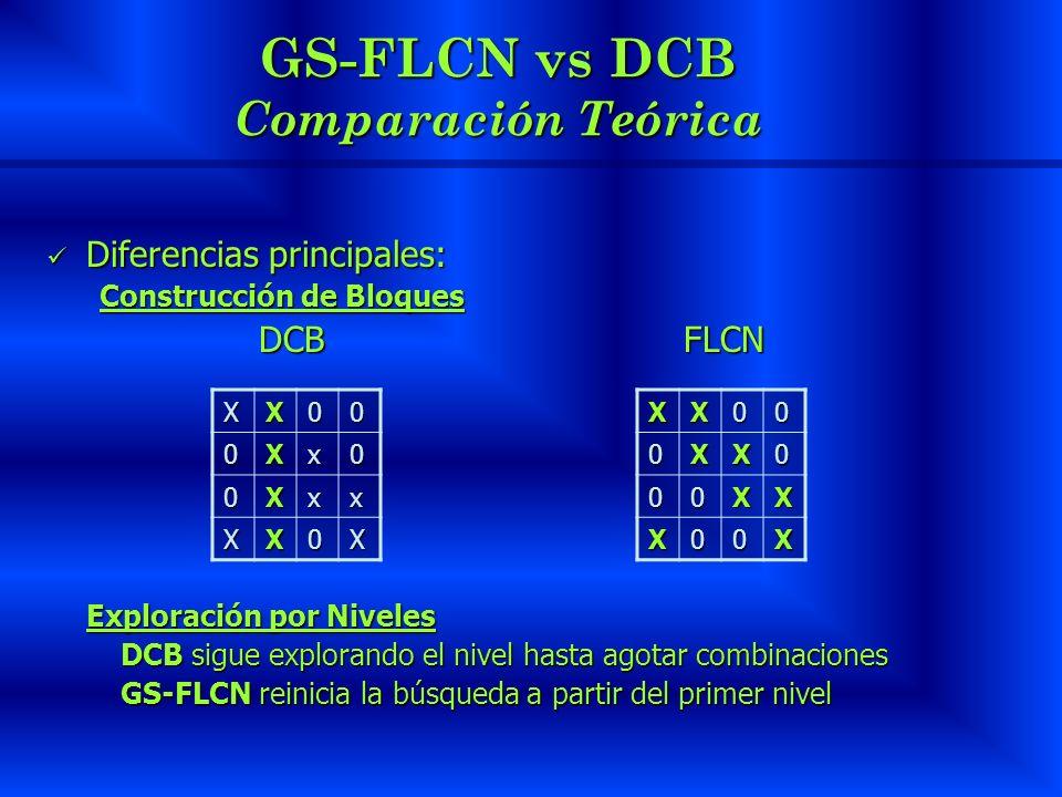 GS-FLCN vs DCB Comparación Teórica