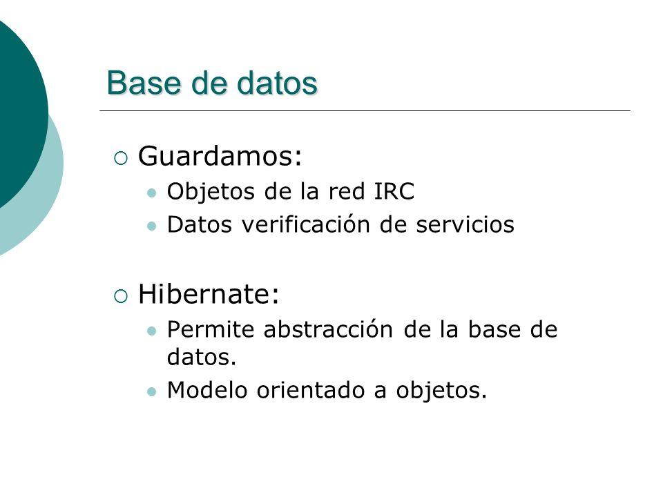 Base de datos Guardamos: Hibernate: Objetos de la red IRC