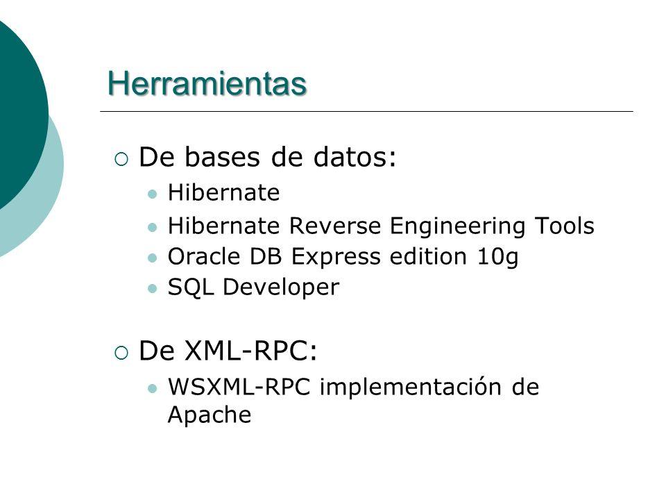 Herramientas De bases de datos: De XML-RPC: Hibernate